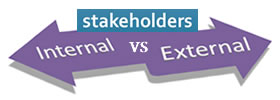 Internal vs External Stakeholders