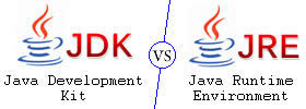 Difference between JDK and JRE