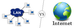 Difference between LAN and Internet