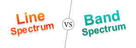 Difference between Line Spectrum and Band Spectrum