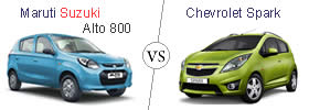Compare Maruti Suzuki Alto 800 and Chevrolet Spark