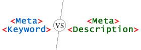 Meta Keyword vs Meta Description