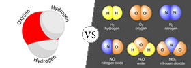 Molecules vs Compounds
