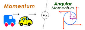 Momentum vs Angular Momentum