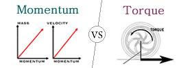 Momentum vs Torque