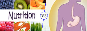 Difference between Nutrition and Digestion