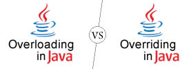 Difference between Overloading and Overriding in Java