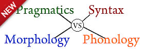 Difference between Pragmatics, Syntax, Morphology, and Phonology