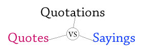 Quotes vs Quotations vs Sayings