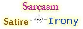Satire vs Sarcasm vs Irony