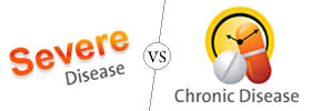 Difference between Severe and Chronic