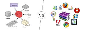 Difference between System Software and Application Software
