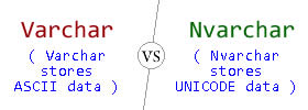 Difference between Varchar and Nvarchar