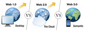 Difference between Web 1.0, Web 2.0 and Web 3.0
