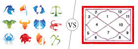 Difference between Zodiac Sign and Horoscope