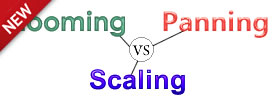 Zooming vs Panning vs Scaling