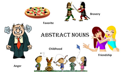 Difference between Abstract an...