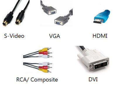 Different Types of Computer Cables | Different Types of Computer Cables