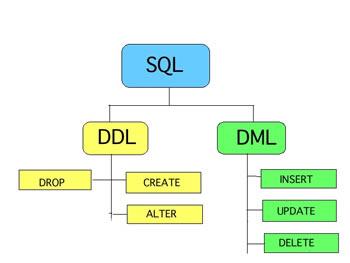 скачать Ddl программу - фото 8
