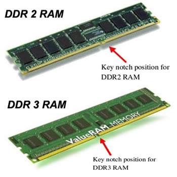 Difference between DDR2 and DDR3 RAM