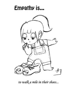 understanding the concept of empathy Empathy: empathy,, the ability to imagine oneself in another's place and understand the other's feelings, desires, ideas, and actions it is a term coined in the.