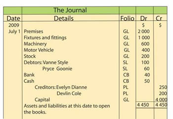 relationship between the general journal and ledger