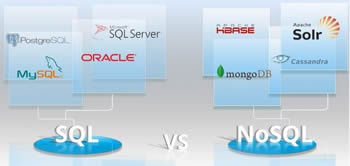 Difference between NoSQL and SQL database | NoSQL database vs SQL
