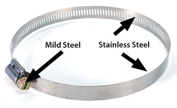 Stainless Steel and Mild Steel