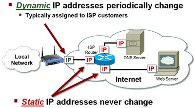 how to change my mobile data ip address