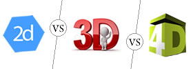 2D vs 3D vs 4D