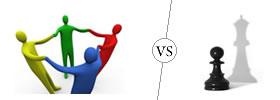 Ability vs Capability