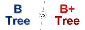 B Tree vs B+ Tree.