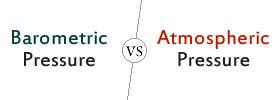 Barometric Pressure vs Atmospheric Pressure