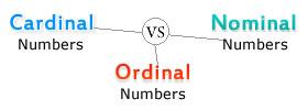 Cardinal vs Ordinal vs Nominal Numbers