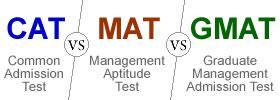 CAT vs MAT vs GMAT