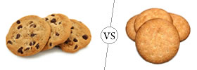 Cookies vs Biscuits