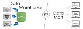 Data Warehouse vs Data Mart