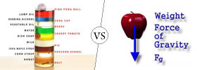 Density vs Weight