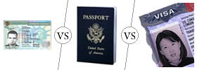 Green Card vs Passport vs Visa