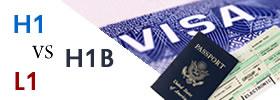 H1 Visa vs H1B vs L1 Visa