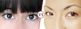 Japanese vs Chinese eyes