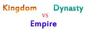 Kingdom vs Dynasty vs Empire