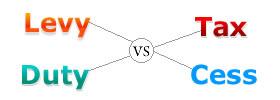Levy vs Tax vs Duty vs Cess