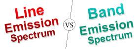 Line Emission Spectrum vs Band Emission Spectrum