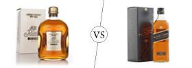 Malt Whisky vs Blended Whisky