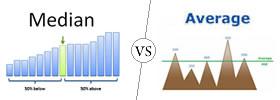 Median vs Average