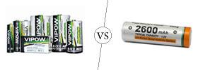 NiMH vs mAh Batteries