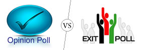 Opinion Poll vs Exit Poll