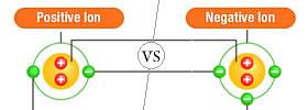Positive Ion vs Negative Ion