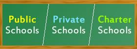 Public vs Private vs Charter Schools